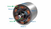Permanent Magnet Synchronous Machine ( PMSM ) control system