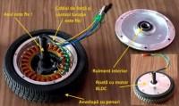 BLDC motor control system